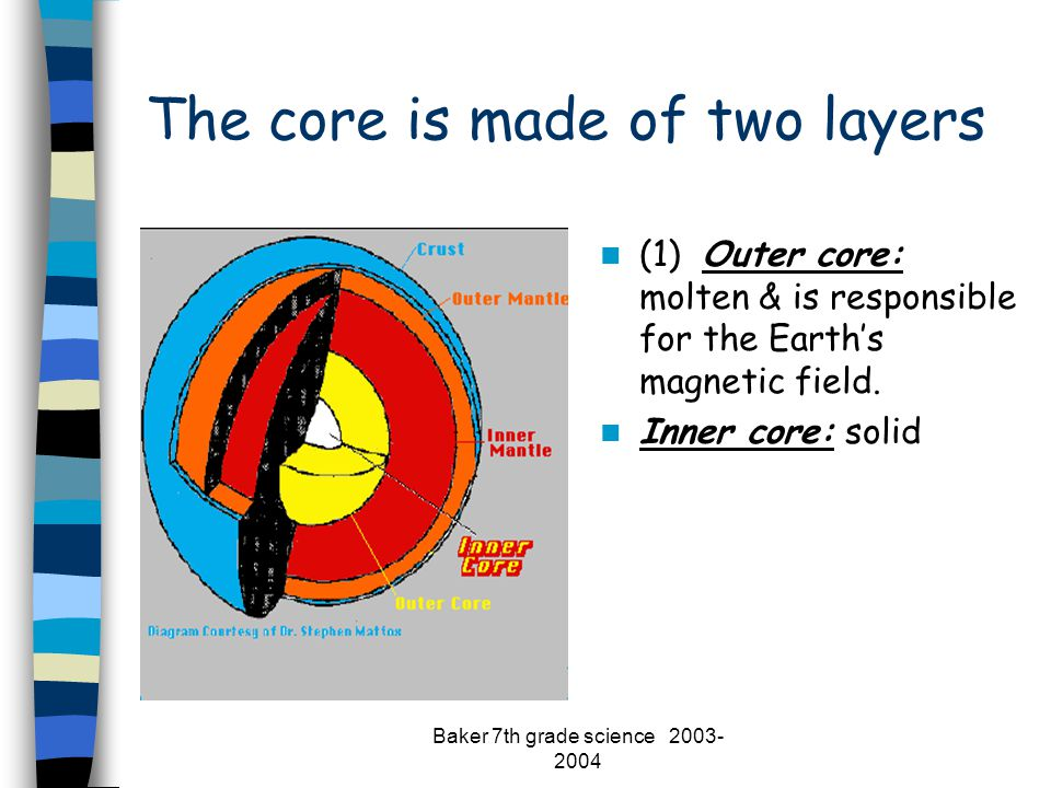 The core is made of two layers