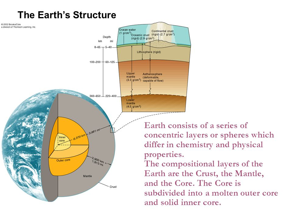 2-1 The Earth's Structure