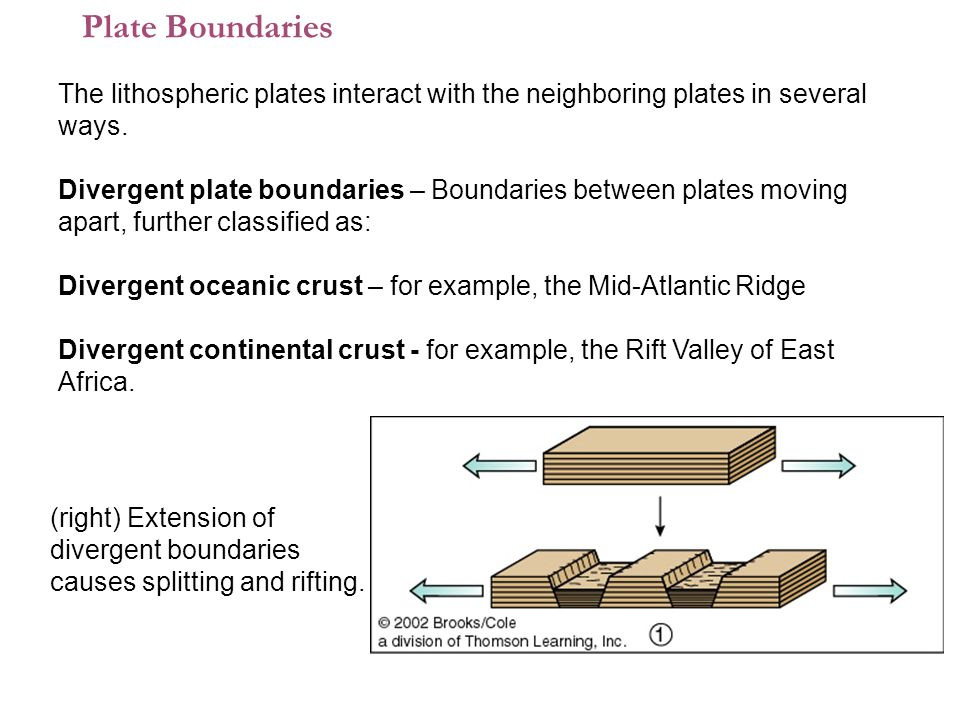 Plate Boundaries The lithospheric plates interact with the neighboring plates in several ways.
