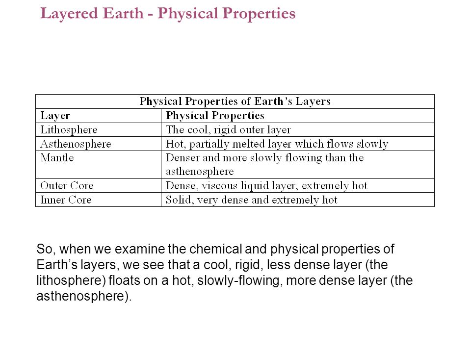 Layered Earth - Physical Properties