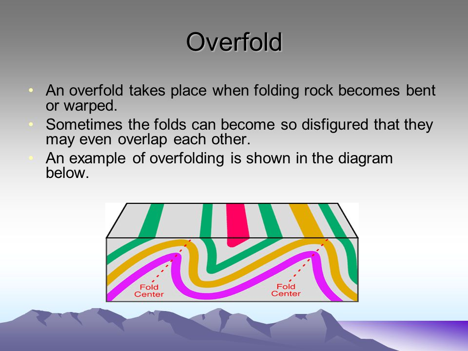 Overfold An overfold takes place when folding rock becomes bent or warped.