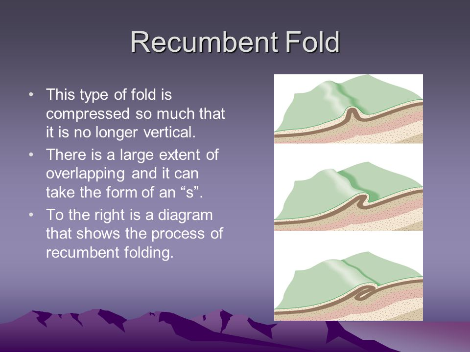 Recumbent Fold This type of fold is compressed so much that it is no longer vertical.