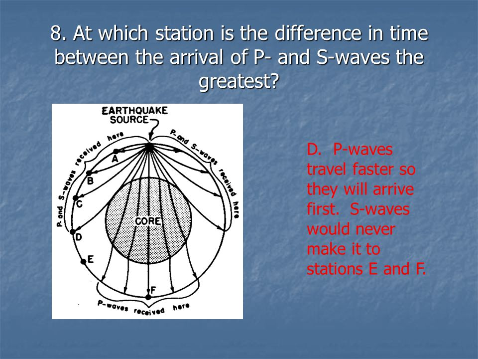 8. At which station is the difference in time between the arrival of P- and S-waves the greatest