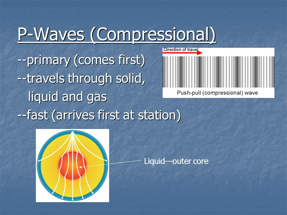 P-Waves (Compressional)