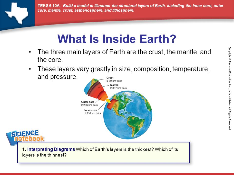 What Is Inside Earth The three main layers of Earth are the crust, the mantle, and the core.