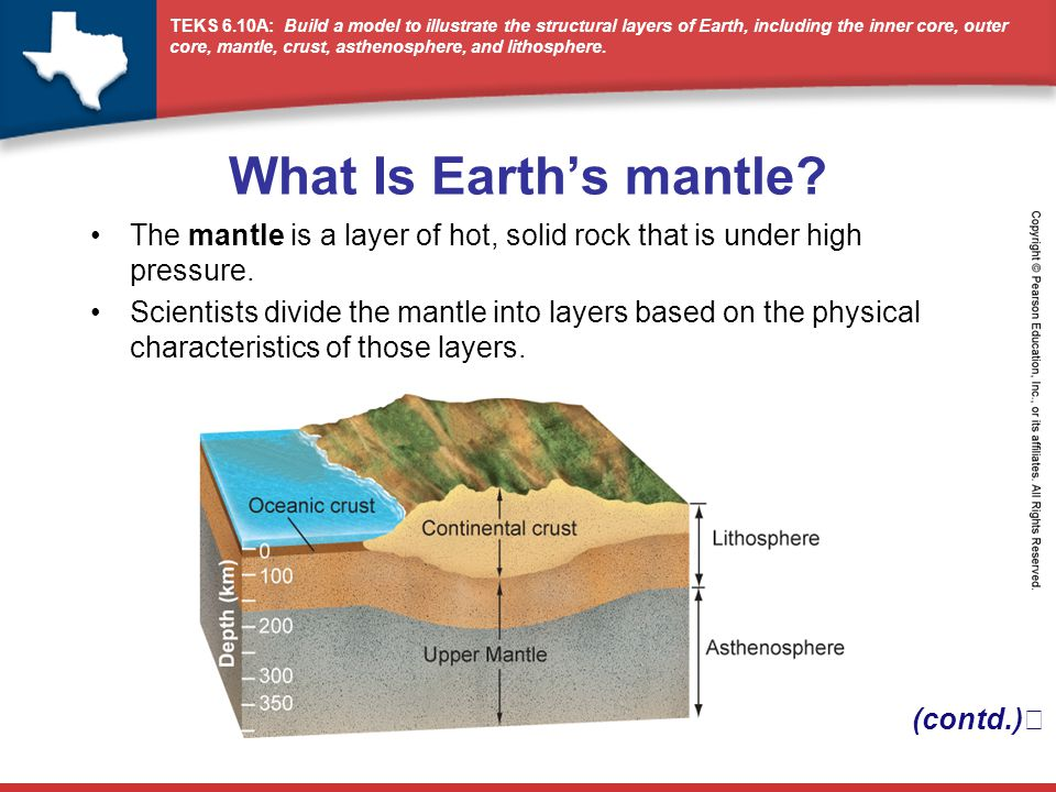What Is Earth's mantle The mantle is a layer of hot, solid rock that is under high pressure.