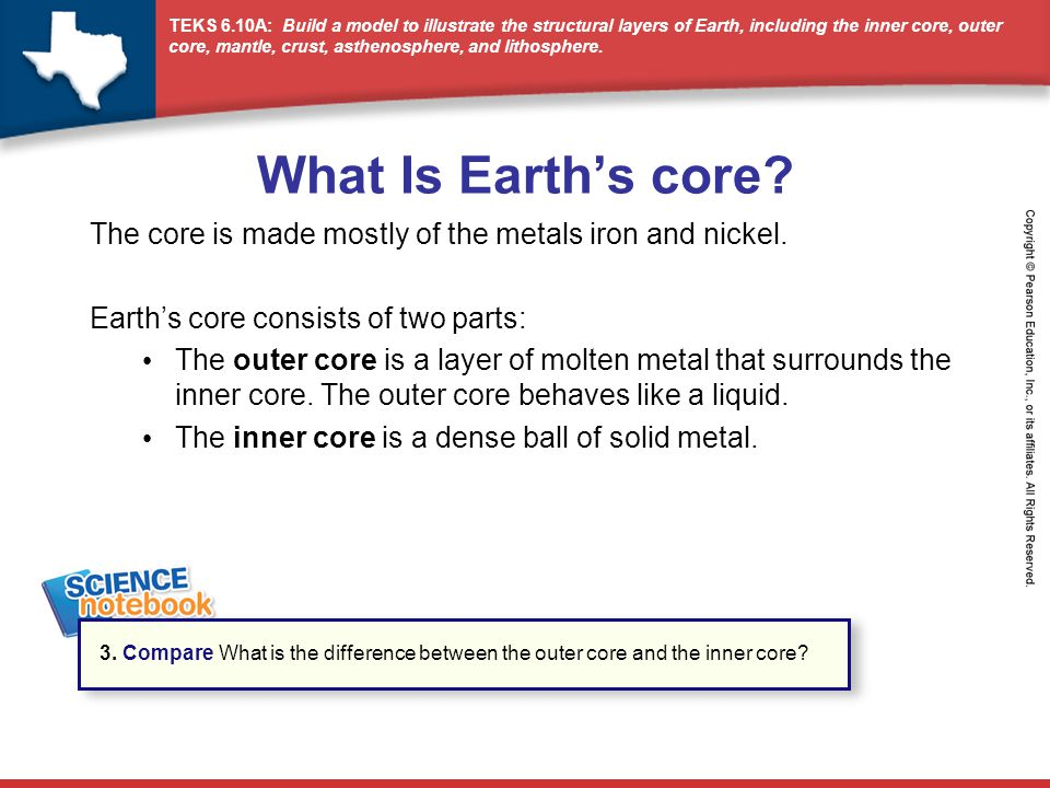 What Is Earth's core The core is made mostly of the metals iron and nickel. Earth's core consists of two parts: