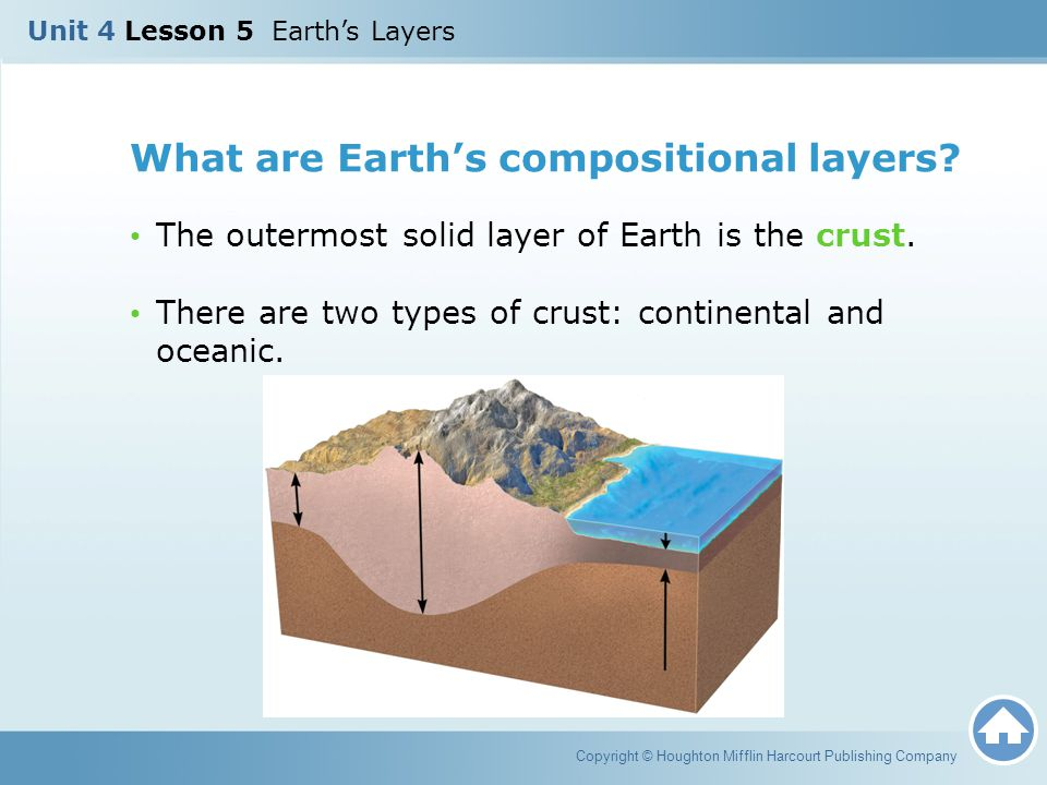 What are Earth's compositional layers