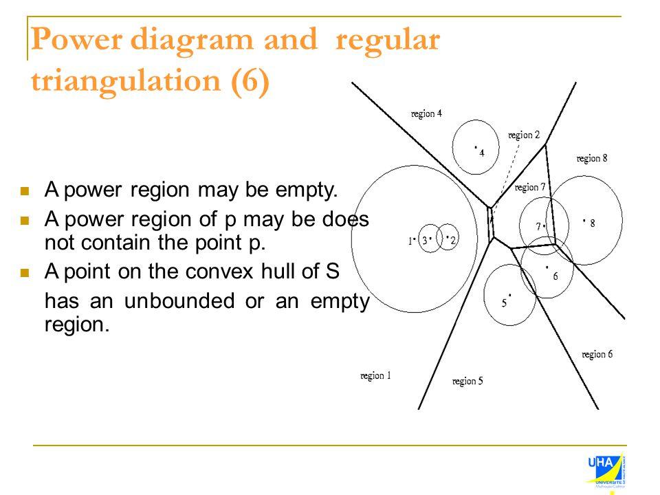 Power diagram and regular triangulation (6)