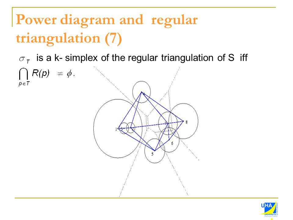 Power diagram and regular triangulation (7)