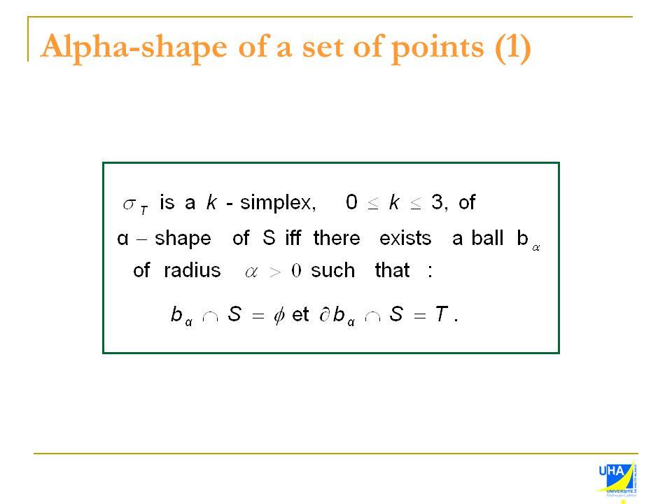 Alpha-shape of a set of points (1)