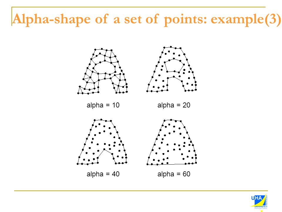 Alpha-shape of a set of points: example(3)
