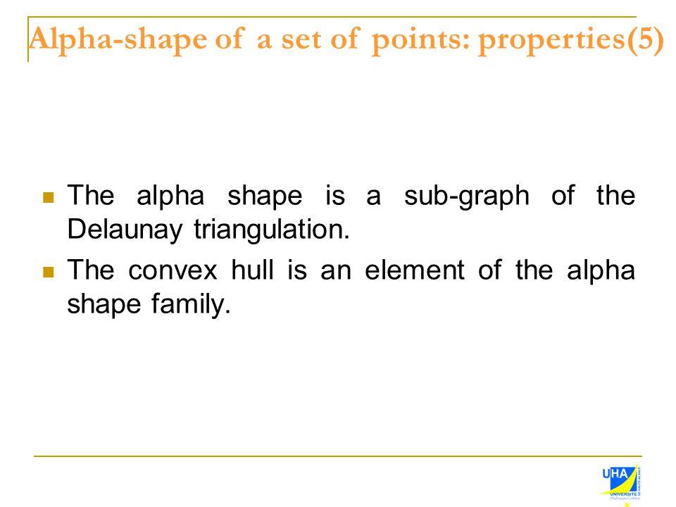 Alpha-shape of a set of points: properties(5)