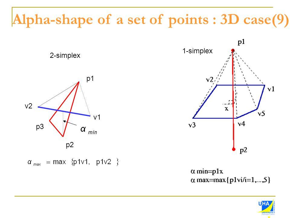 Alpha-shape of a set of points : 3D case(9)