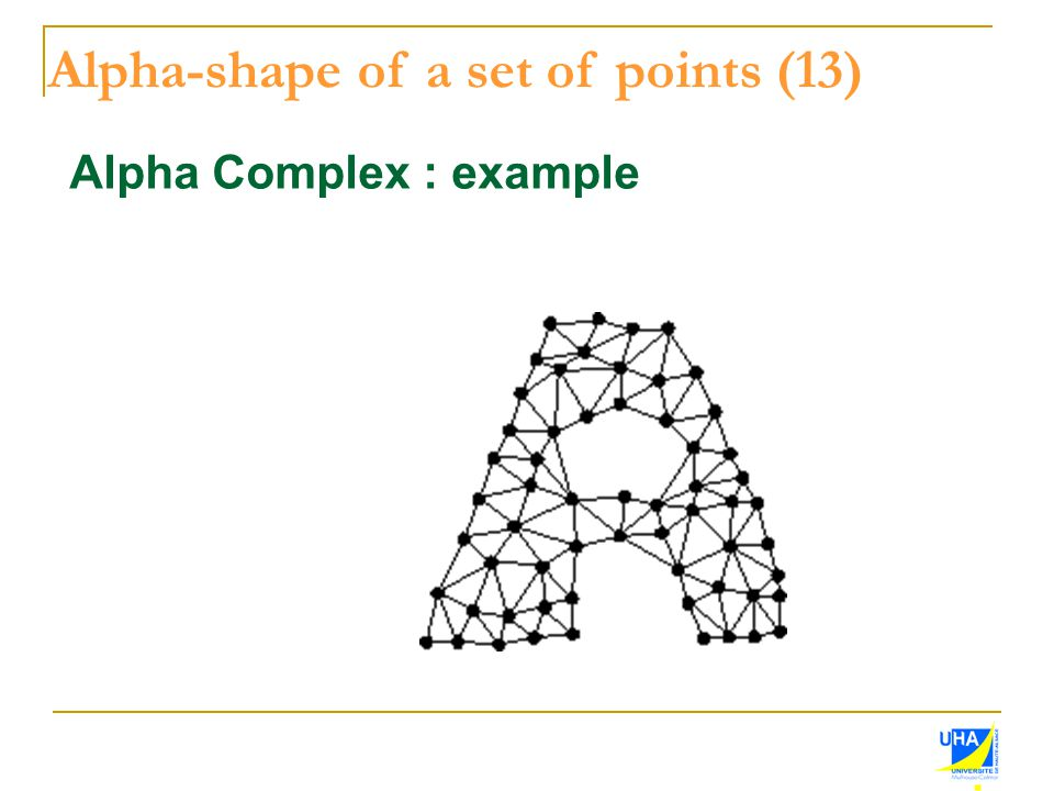 Alpha-shape of a set of points (13) Alpha Complex : example