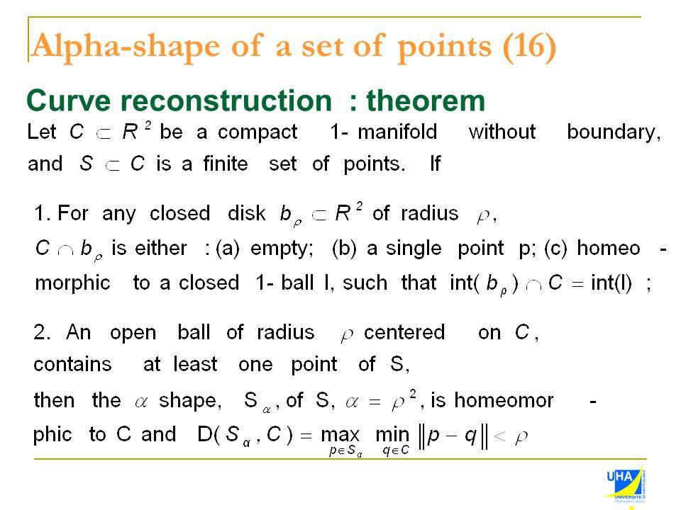 Alpha-shape of a set of points (16) Curve reconstruction : theorem