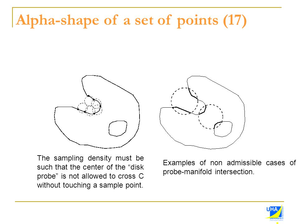 Alpha-shape of a set of points (17)