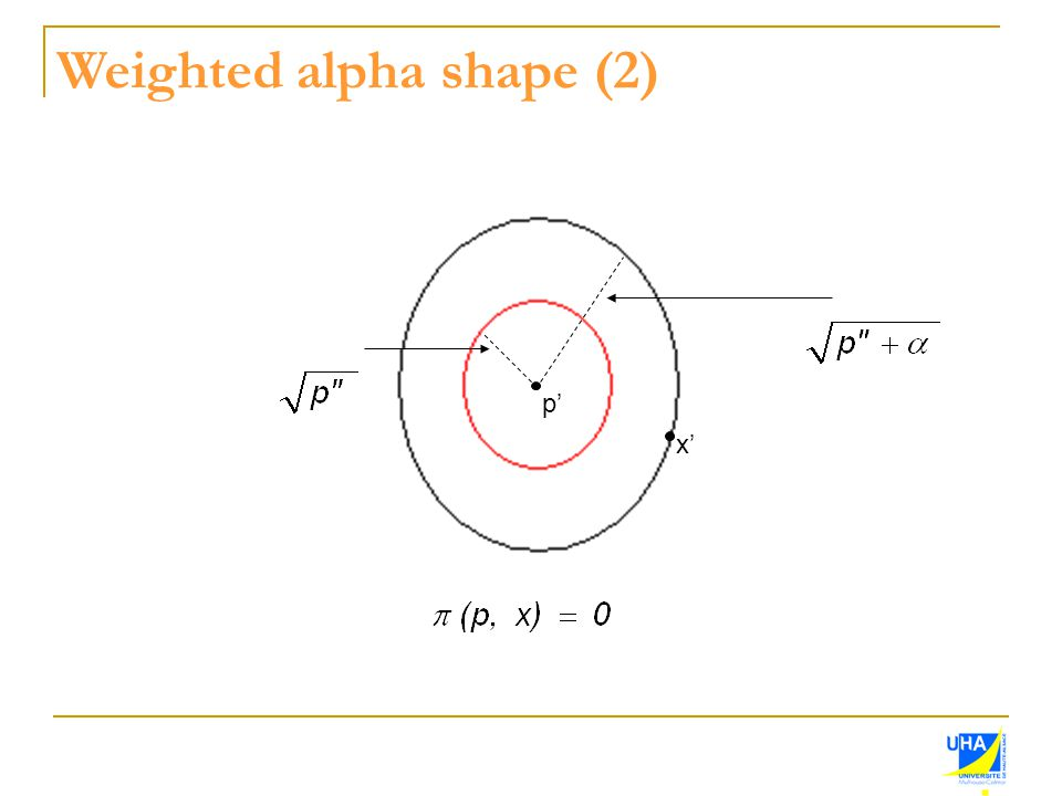 Weighted alpha shape (2)