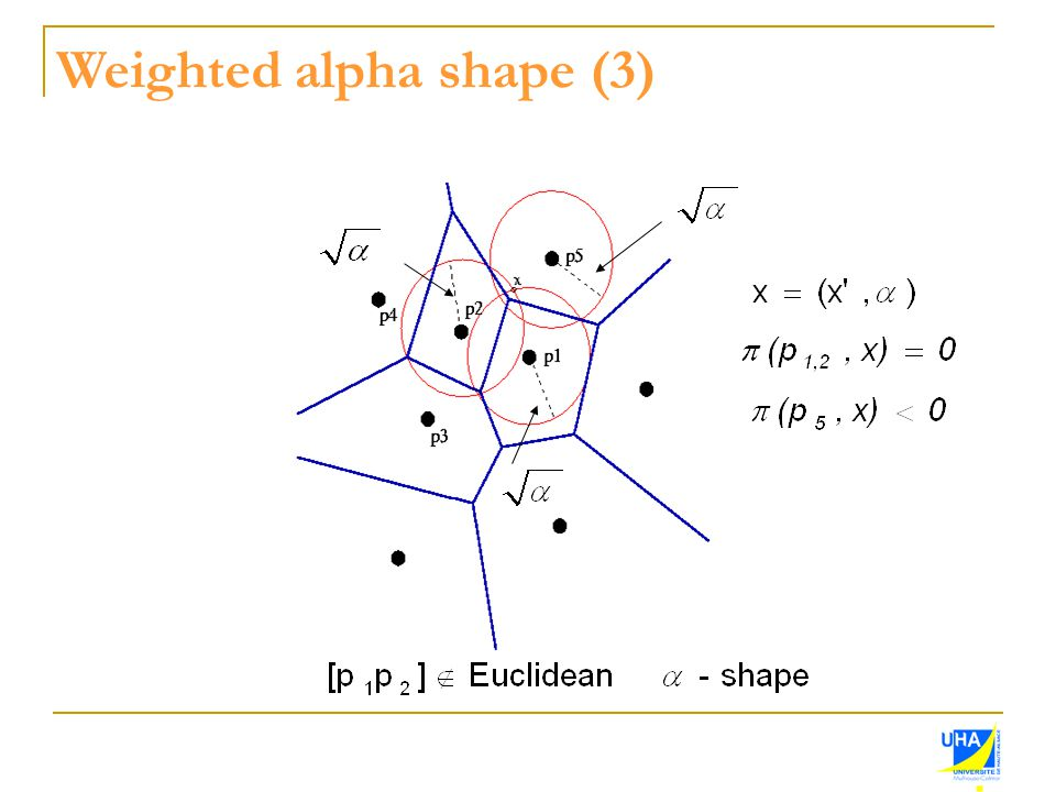 Weighted alpha shape (3)