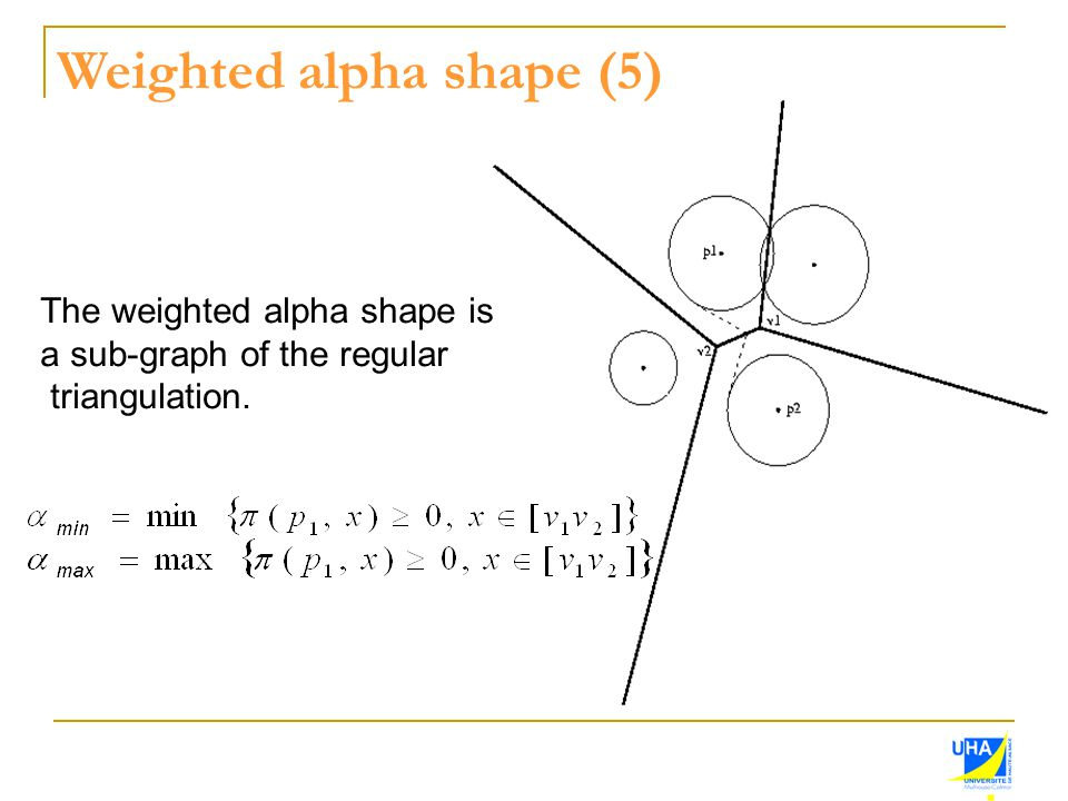 Weighted alpha shape (5)