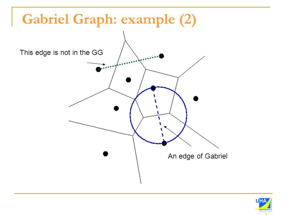 Gabriel Graph: example (2)