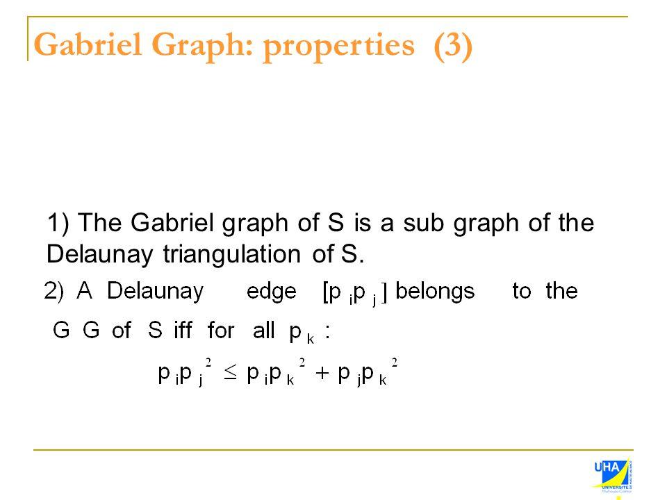 Gabriel Graph: properties (3)