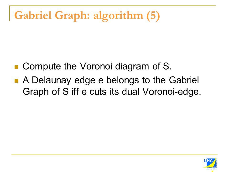Gabriel Graph: algorithm (5)