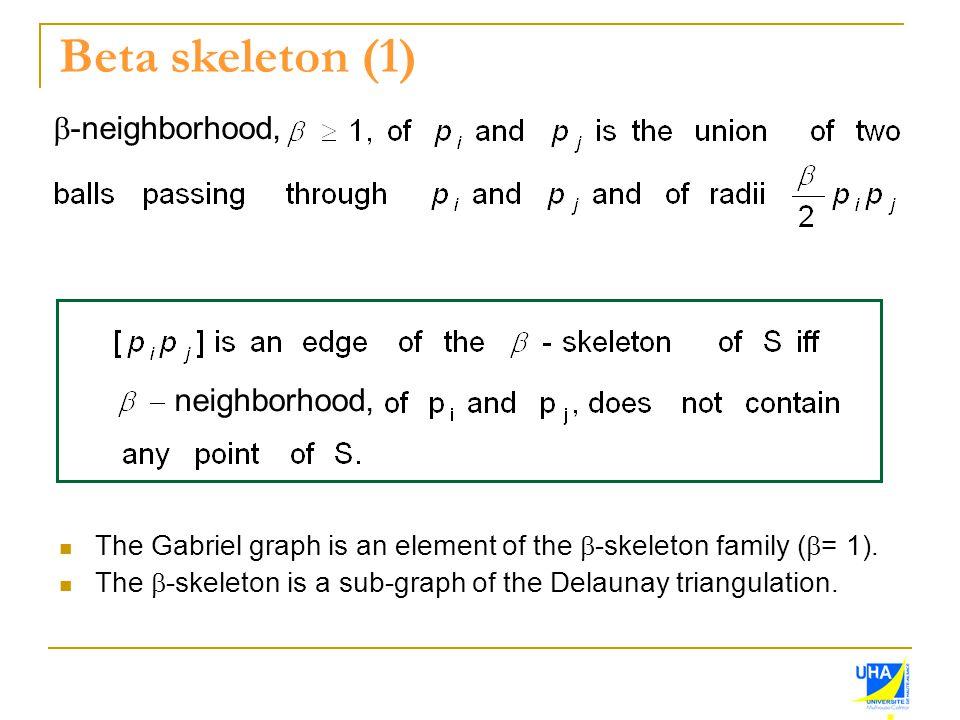 Beta skeleton (1) b-neighborhood, neighborhood,
