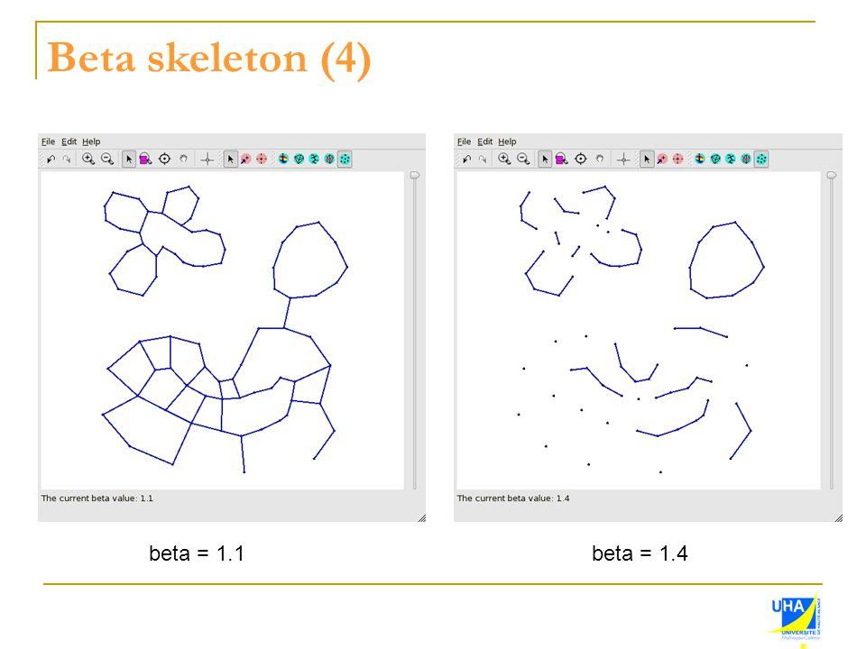 Beta skeleton (4) beta = 1.1 beta = 1.4