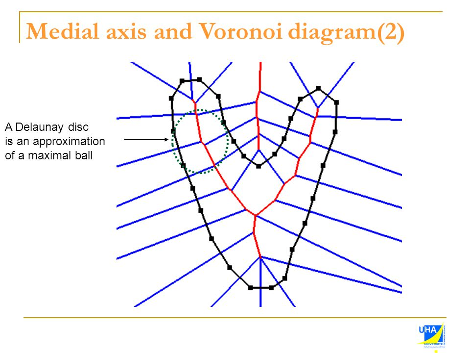 Medial axis and Voronoi diagram(2)
