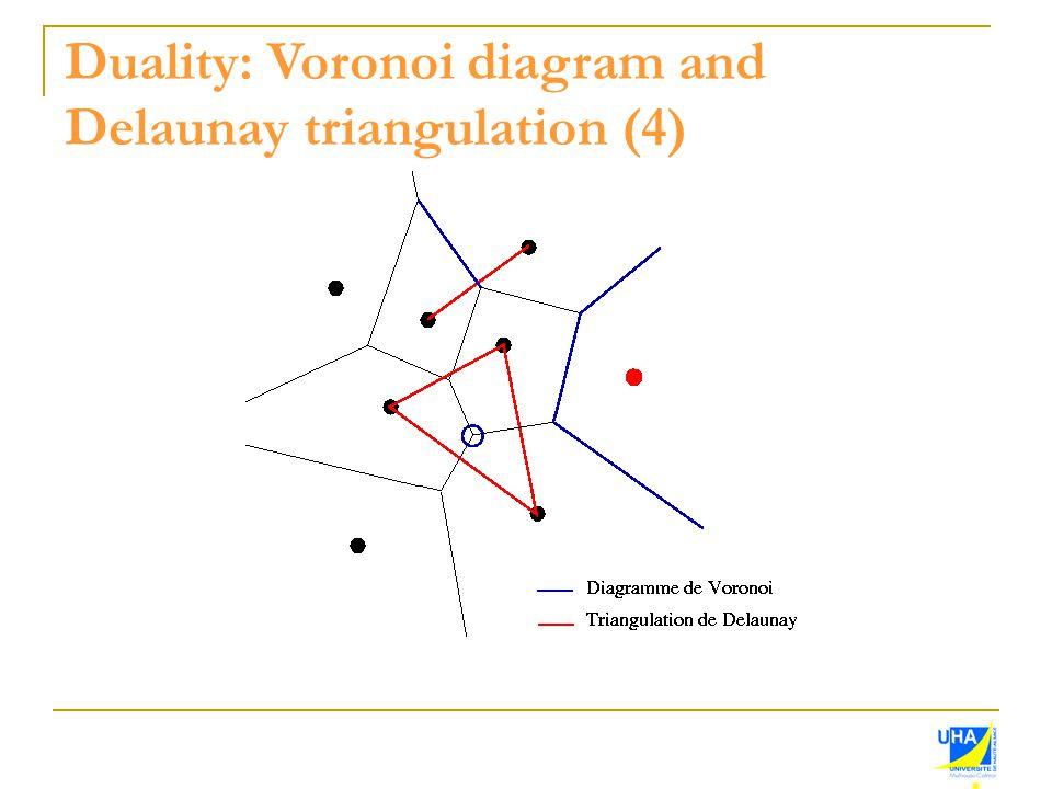 Duality: Voronoi diagram and