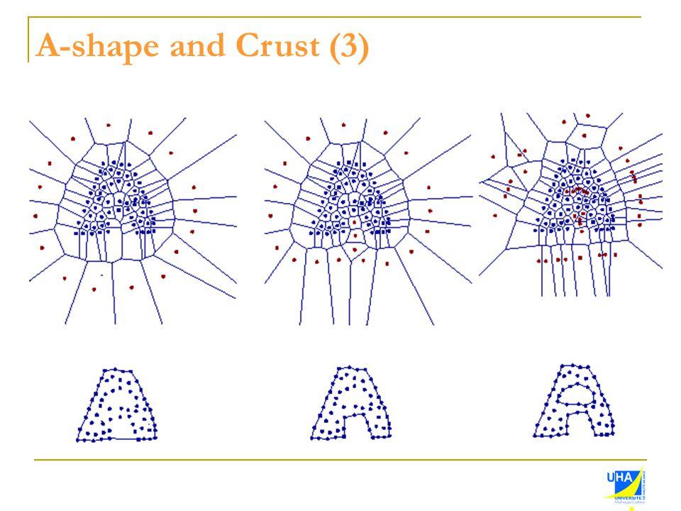 A-shape and Crust (3)