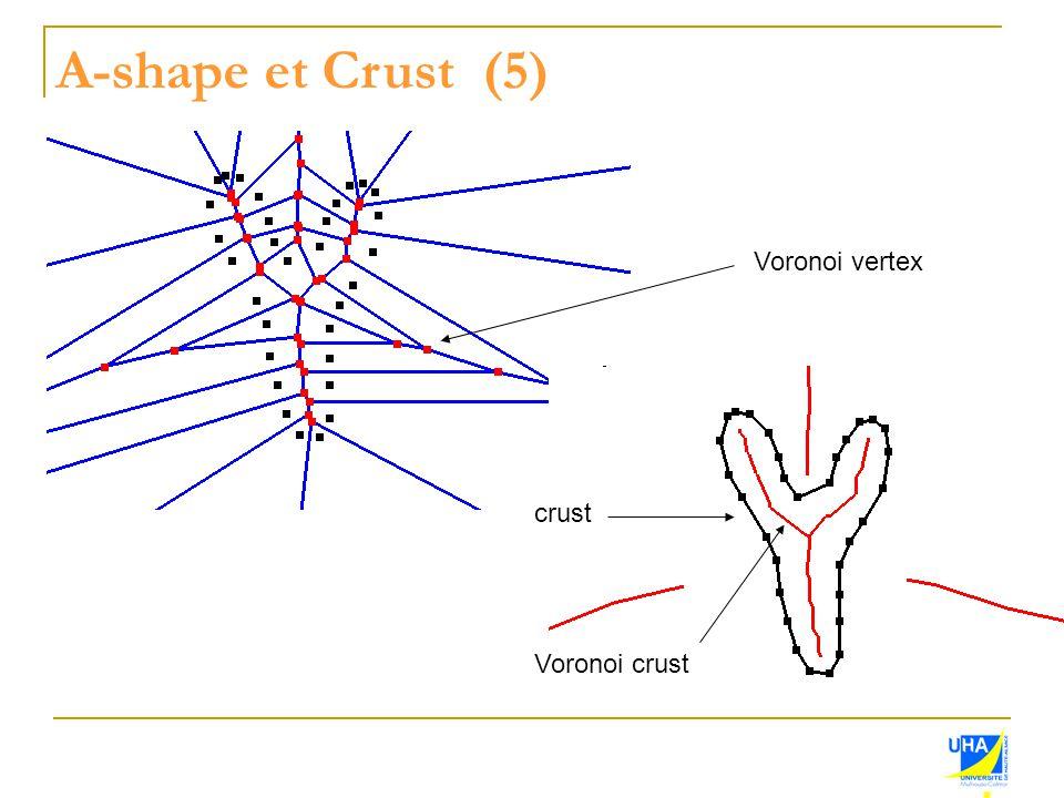 A-shape et Crust (5) Voronoi vertex crust Voronoi crust
