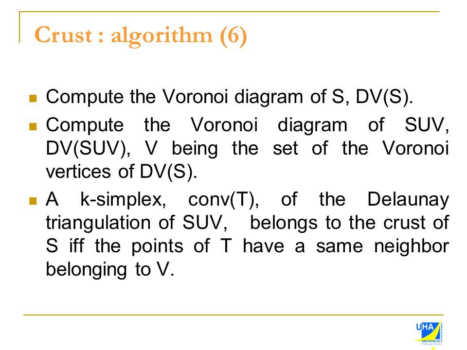 Crust : algorithm (6) Compute the Voronoi diagram of S, DV(S).