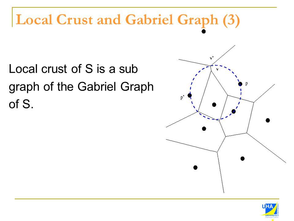 Local Crust and Gabriel Graph (3)