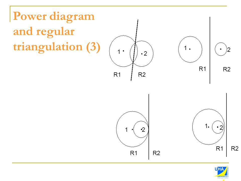 Power diagram and regular triangulation (3)