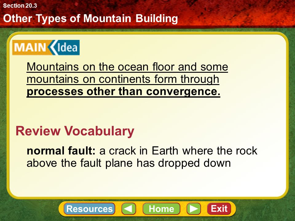 Section 20.3 Other Types of Mountain Building.