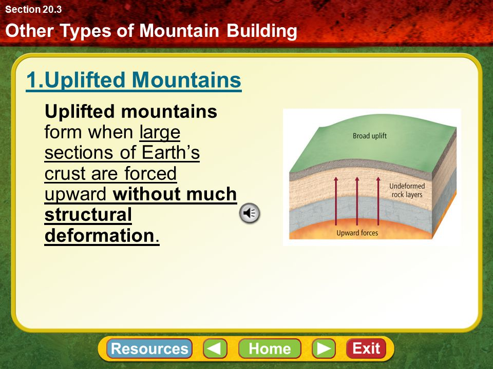 Section 20.3 Other Types of Mountain Building. 1.Uplifted Mountains.