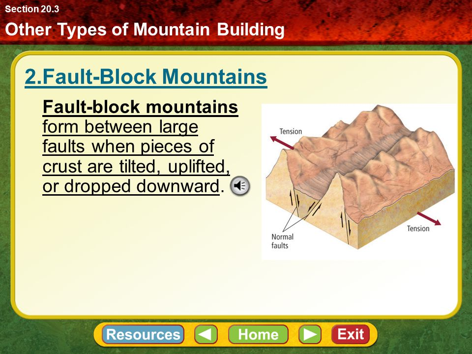 2.Fault-Block Mountains