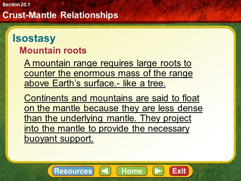 Isostasy Mountain roots
