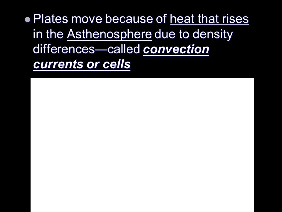 Plates move because of heat that rises in the Asthenosphere due to density differences—called convection currents or cells