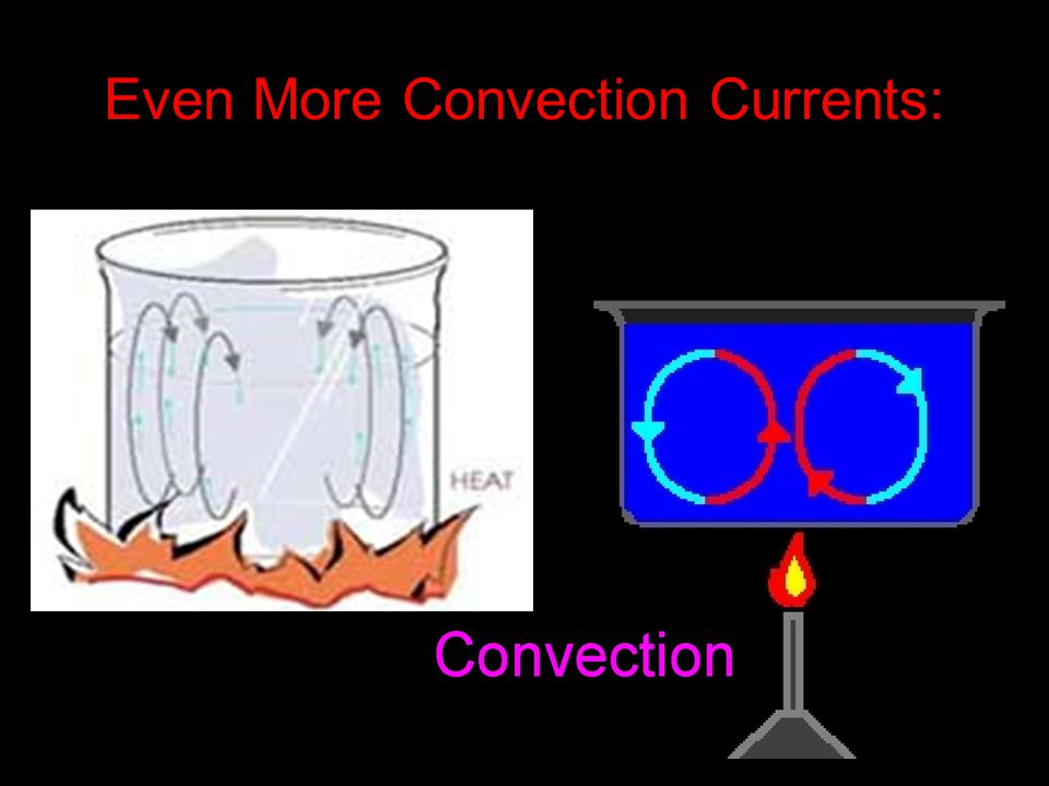 Even More Convection Currents: