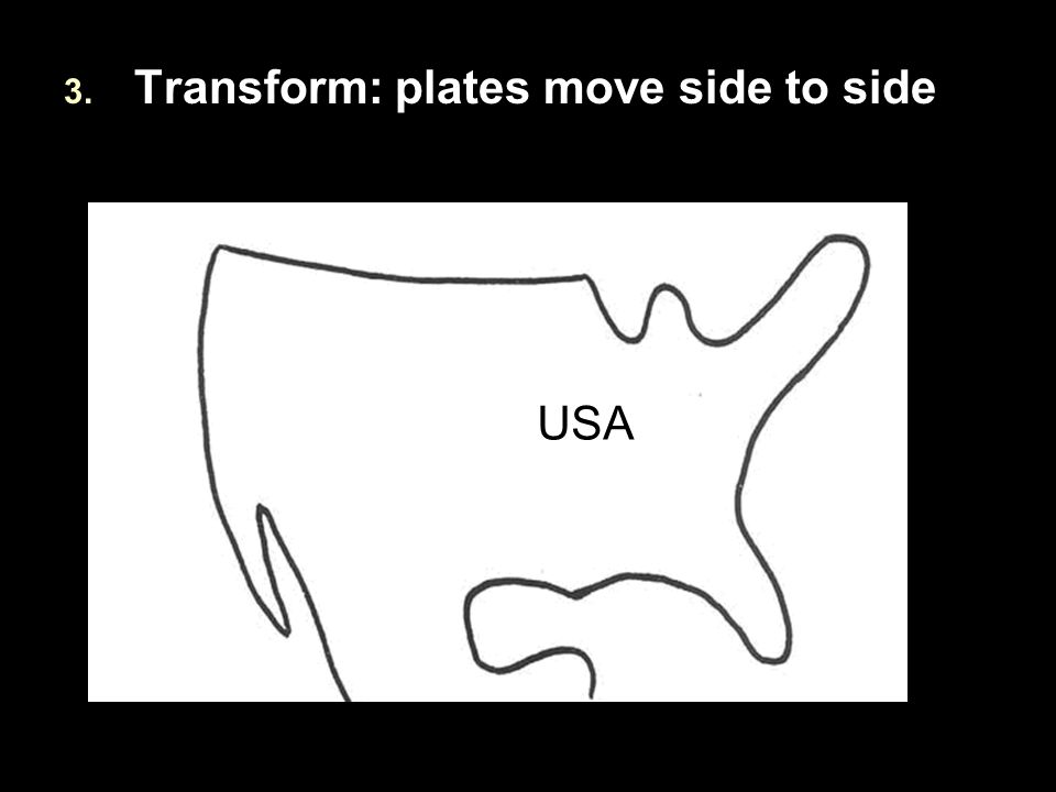 Transform: plates move side to side
