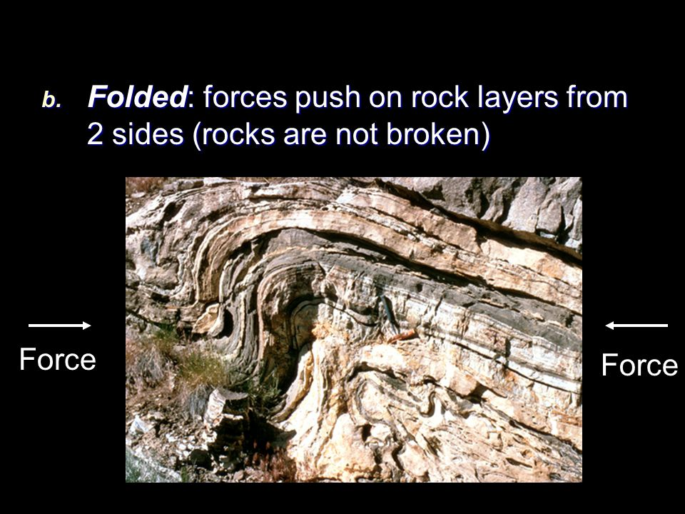 Folded: forces push on rock layers from 2 sides (rocks are not broken)