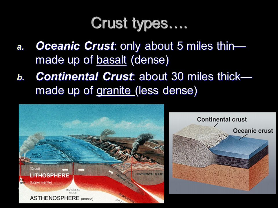 Crust types…. Oceanic Crust: only about 5 miles thin—made up of basalt (dense)