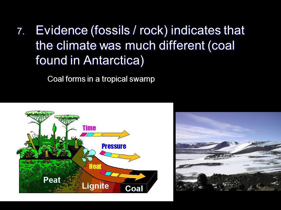 Evidence (fossils / rock) indicates that the climate was much different (coal found in Antarctica)