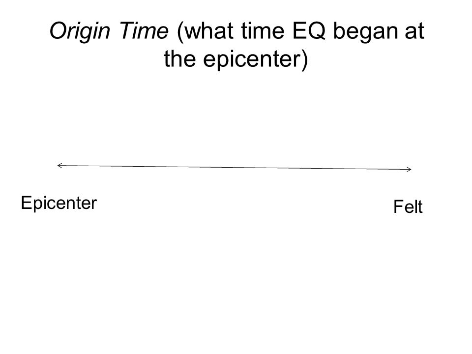 Origin Time (what time EQ began at the epicenter)
