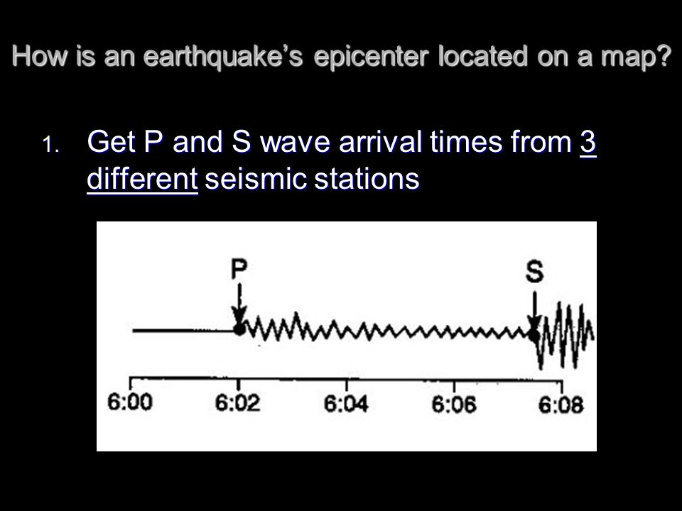 How is an earthquake's epicenter located on a map