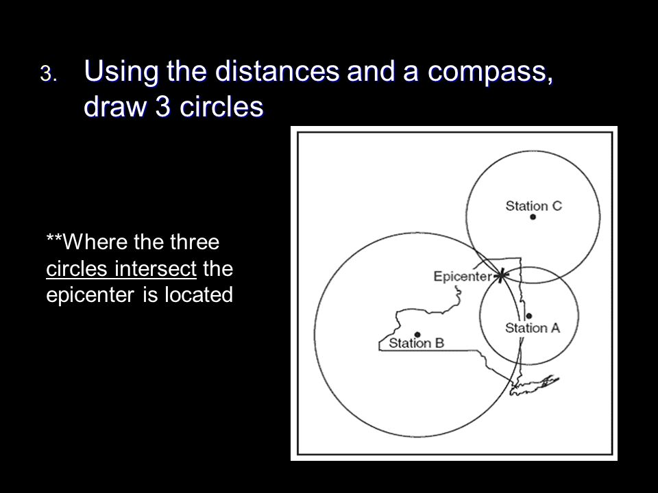 Using the distances and a compass, draw 3 circles