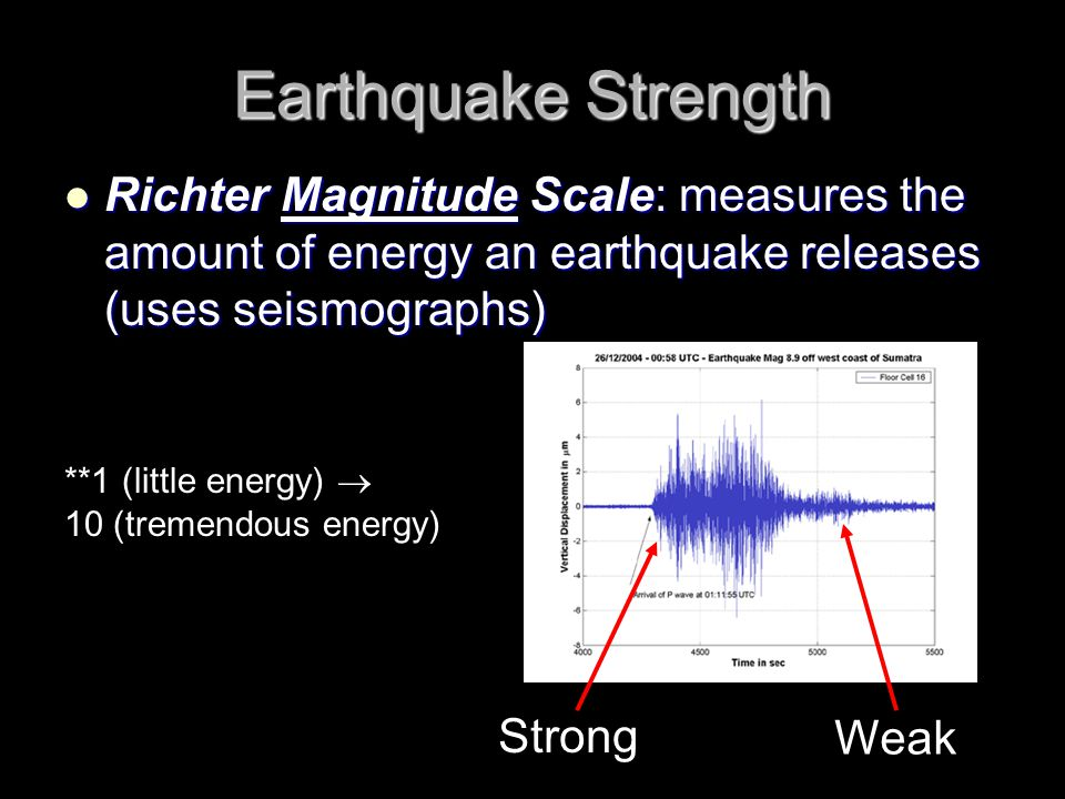 Earthquake Strength Richter Magnitude Scale: measures the amount of energy an earthquake releases (uses seismographs)